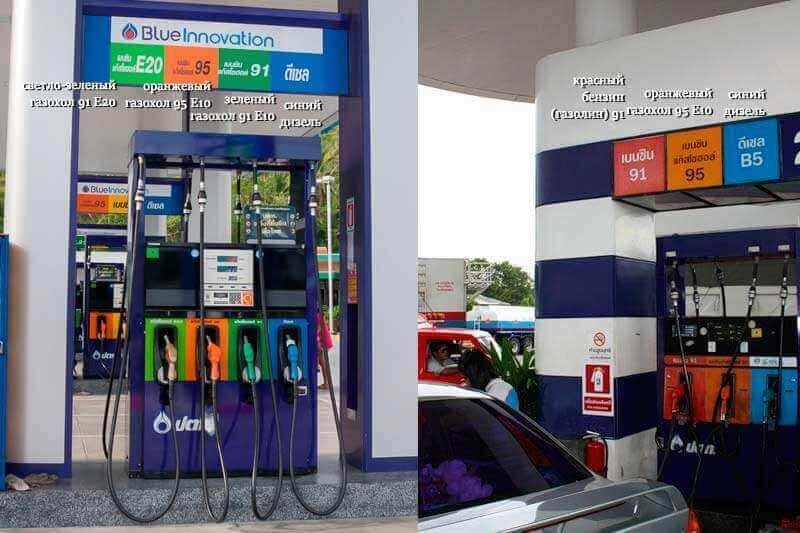 бензин, газолин, газохол, Е10, Е20, как отличить