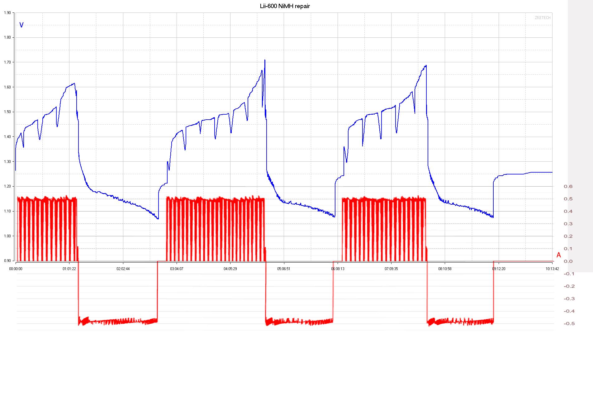 liitokala lii-600 AAA repair